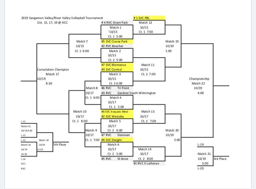 SVC/RVC Bracket