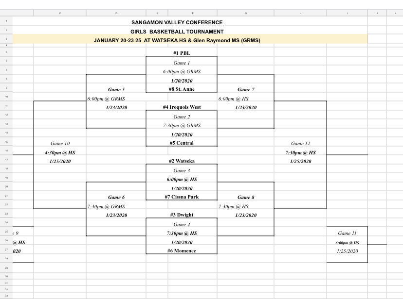 SVC GBB Bracket